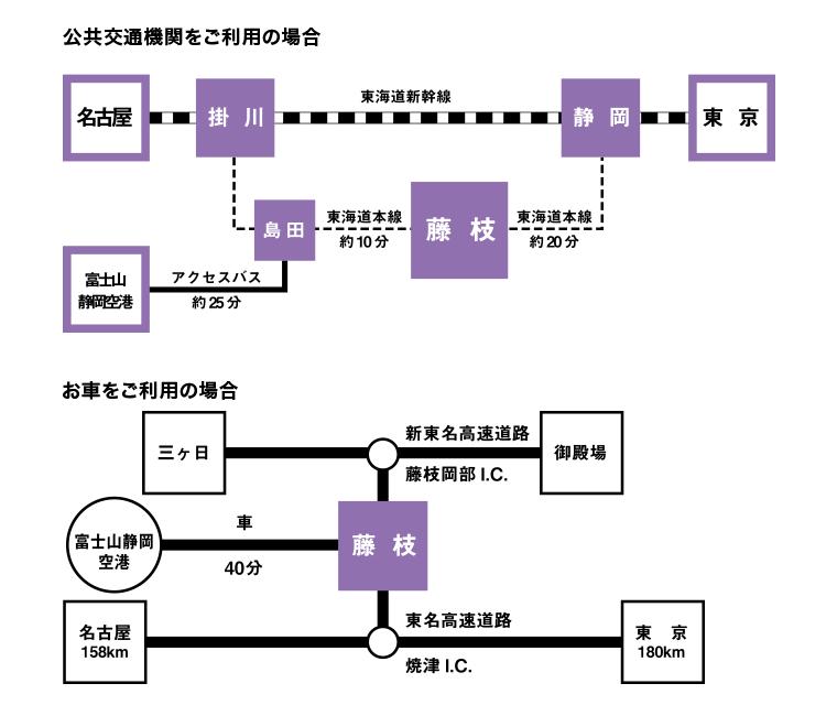 fujieda-access